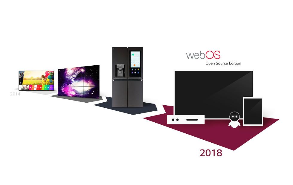 LG webOS Open Source Edition kicks off global trek