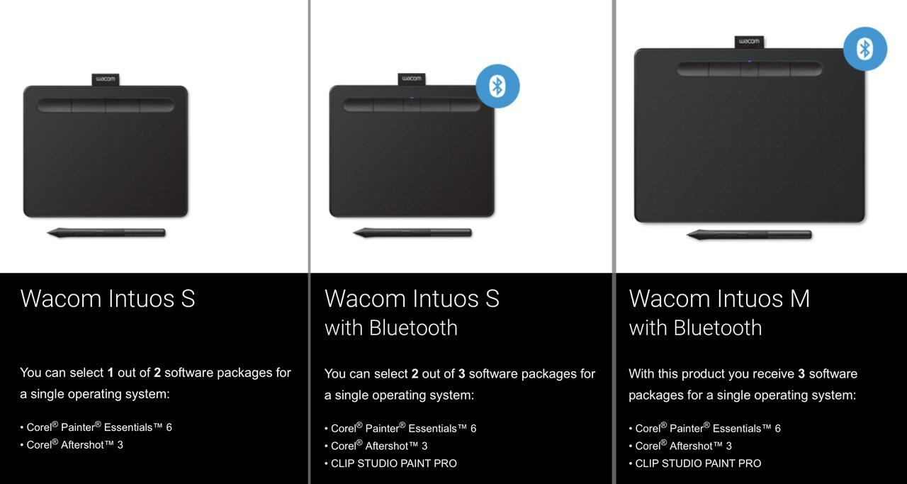 Wacom Intuos pen tablet 2018 revealed: lighter weight, longer