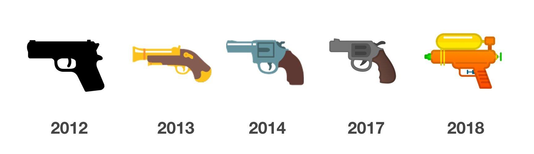 Cut and Paste Emoji: Google Gun goes Watergun, a short history