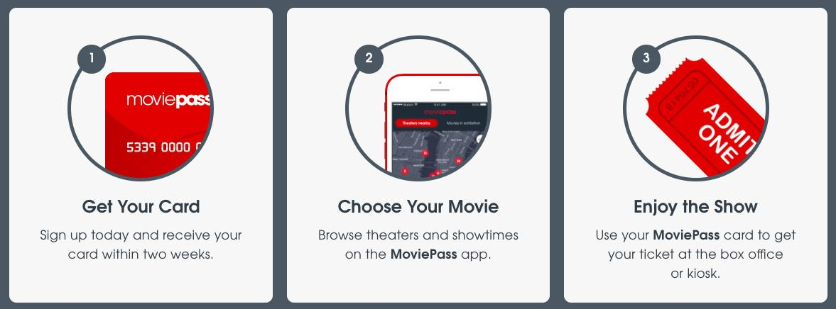 MoviePass Review (2018): Great when it actually works - SlashGear