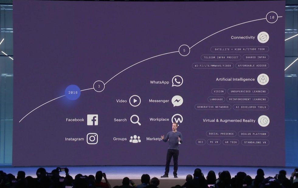 F8 2018 day 2 puts new Facebook AI in the spotlight