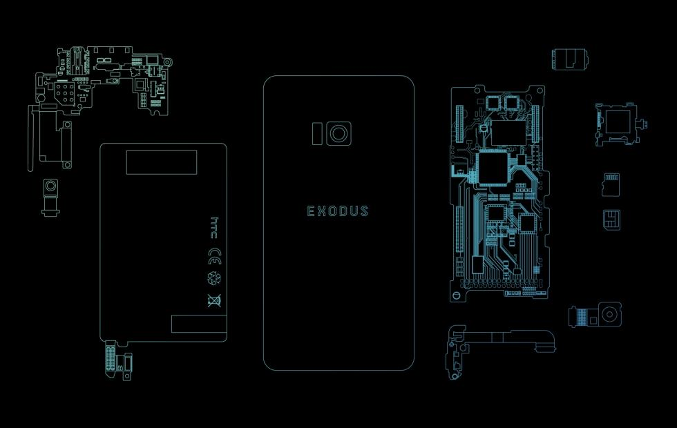 HTC Exodus blockchain phone: this is what it means