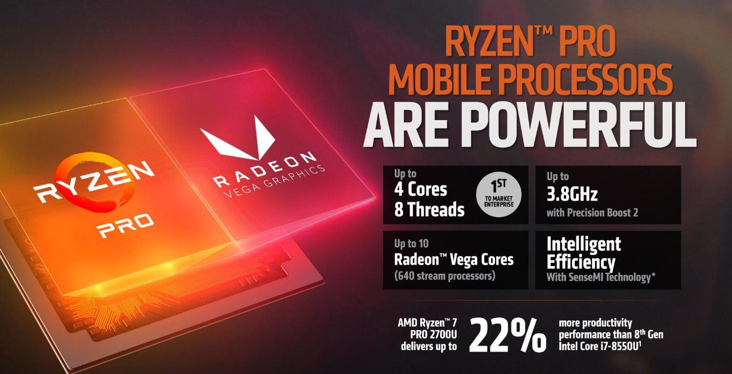 Amd Ryzen Pro Now Comes With Built In Radeon Vega Graphics Slashgear