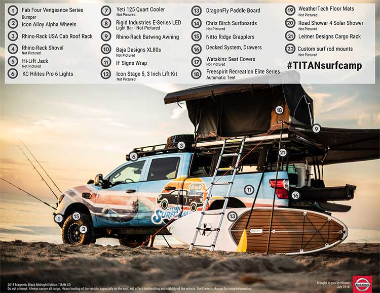 Nissan Titan Surfcamp chases the endless summer - SlashGear