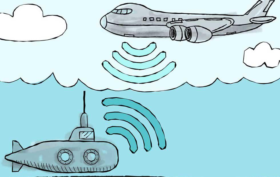 MIT designs system that allows subs and aircraft to wirelessly communicate
