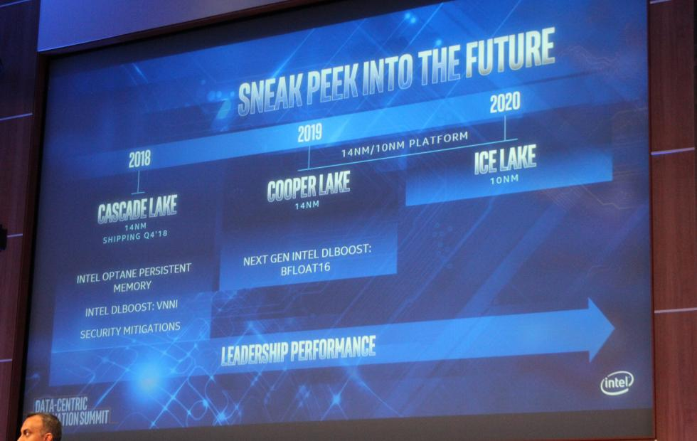 Intel roadmap reveals a slow trek to 10nm in 2020