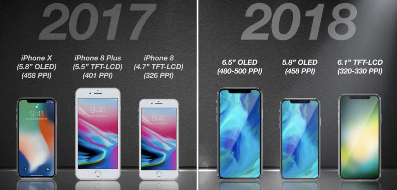 Iphone 2018 Release Date And Pre Order Leaked Slashgear