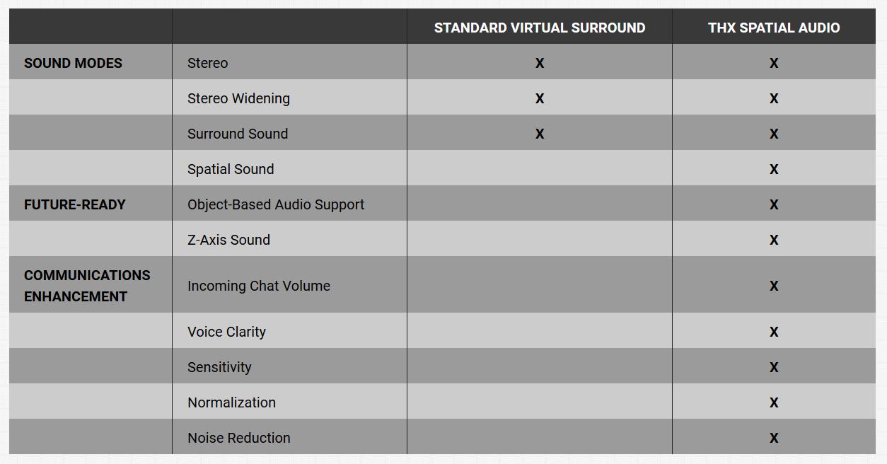 Razer Kraken Tournament Edition brings THX Spatial Audio to