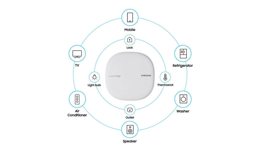 Samsung Smartthings Wifi 5 Things You Should Know