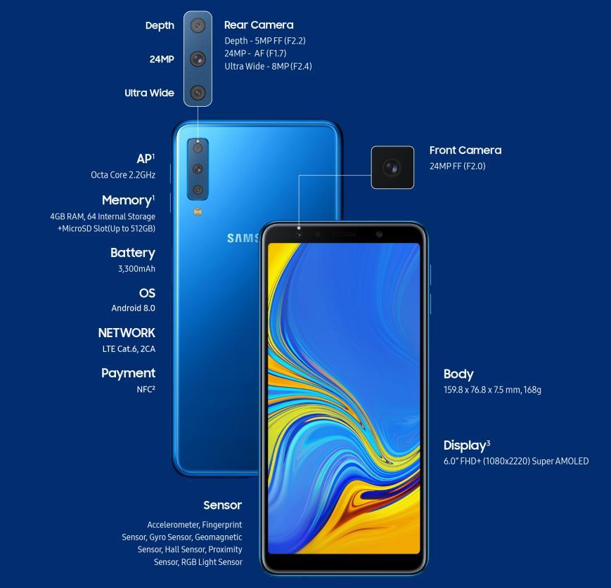 Galaxy A7 2018 debuts with triple cameras, side fingerprint