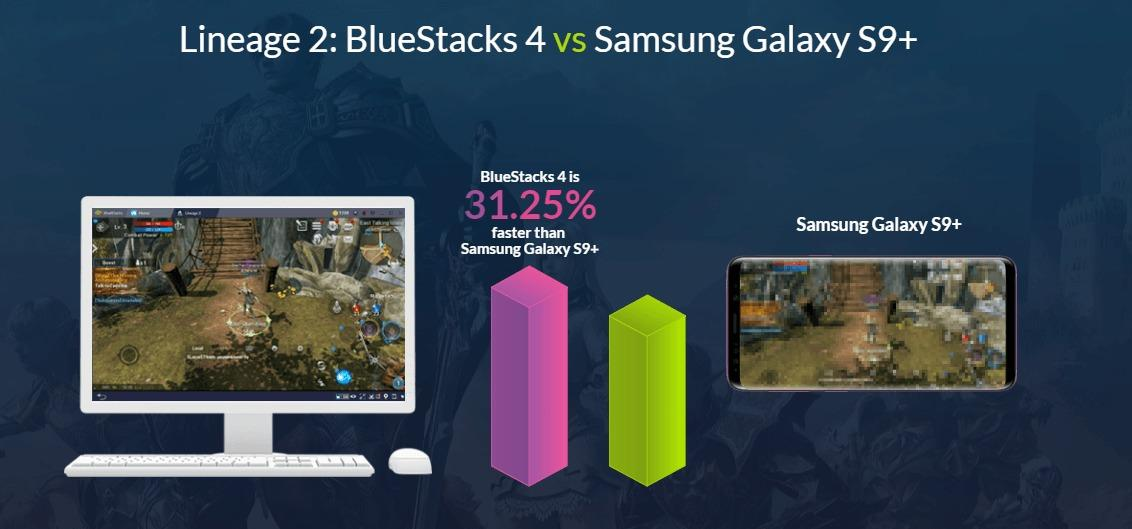 BlueStacks 4 boasts better Android gaming on PCs than on [UPDATE