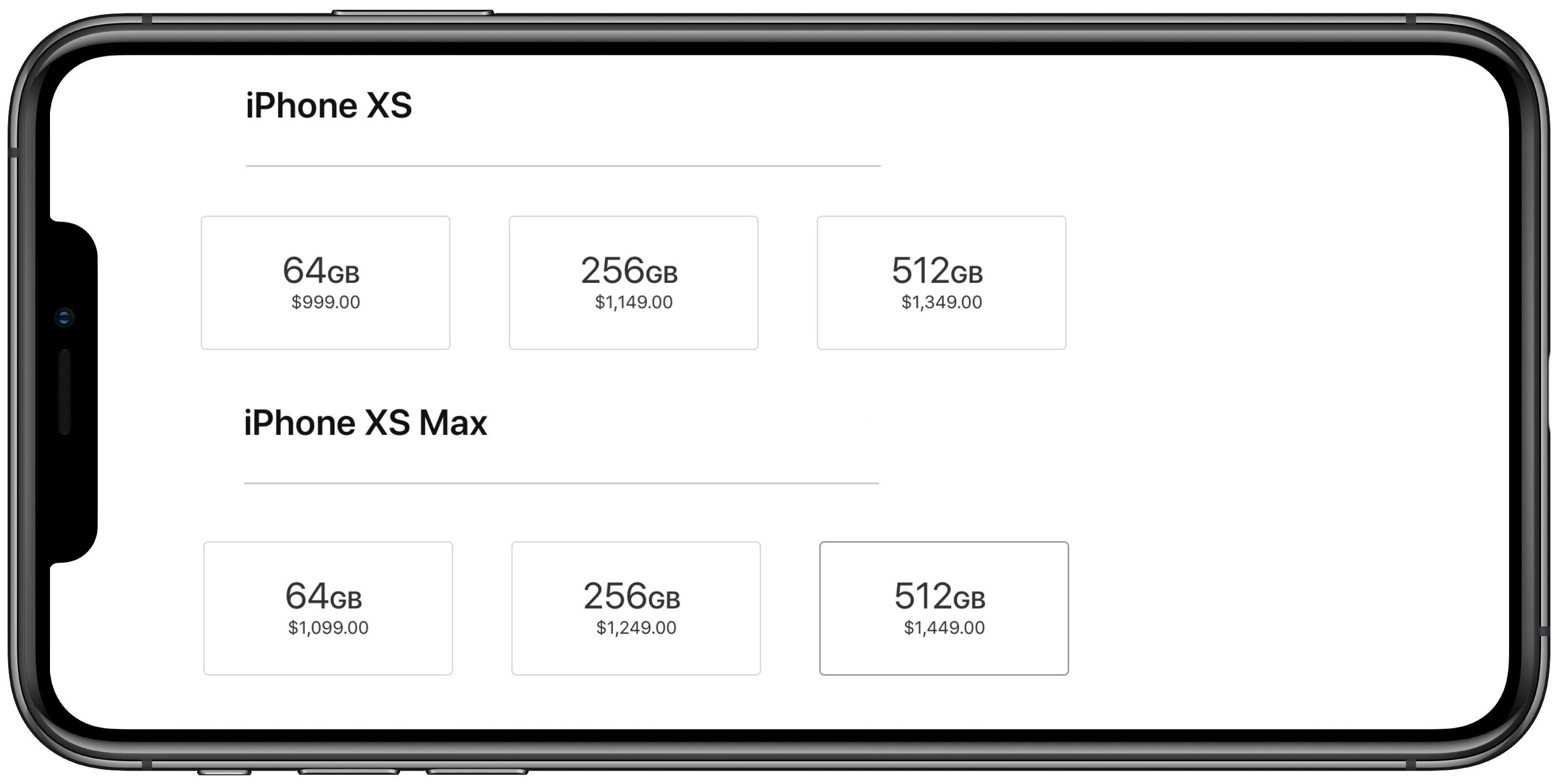 iPhone XS and iPhone XS Max Review: Here comes the future