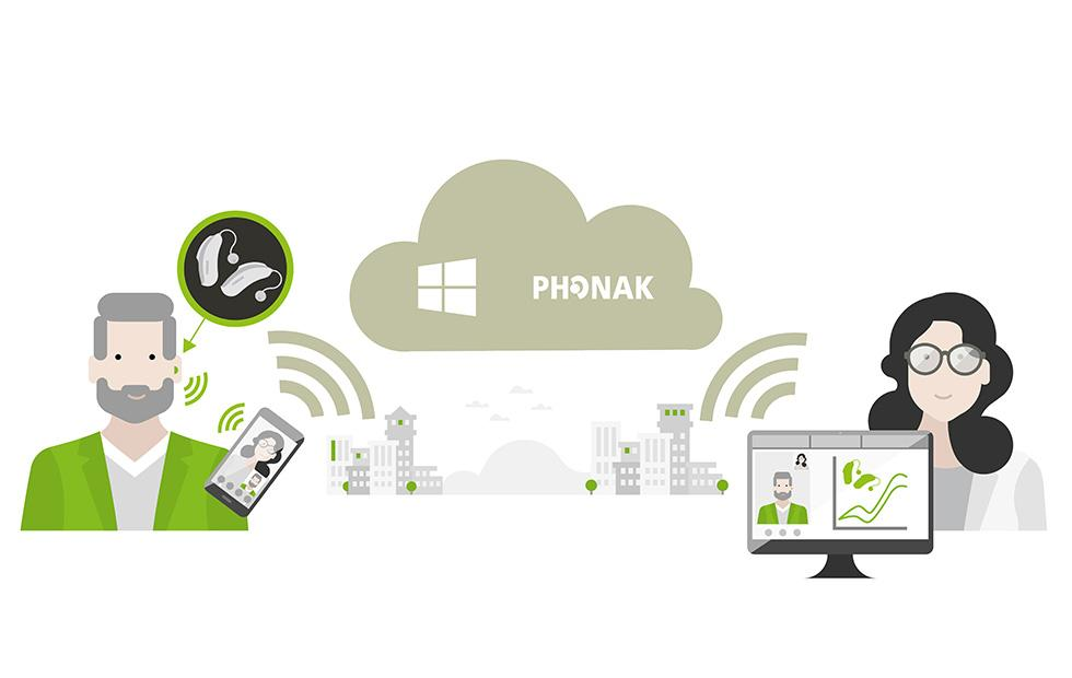 Phonak and Microsoft team to offer remote hearing aid