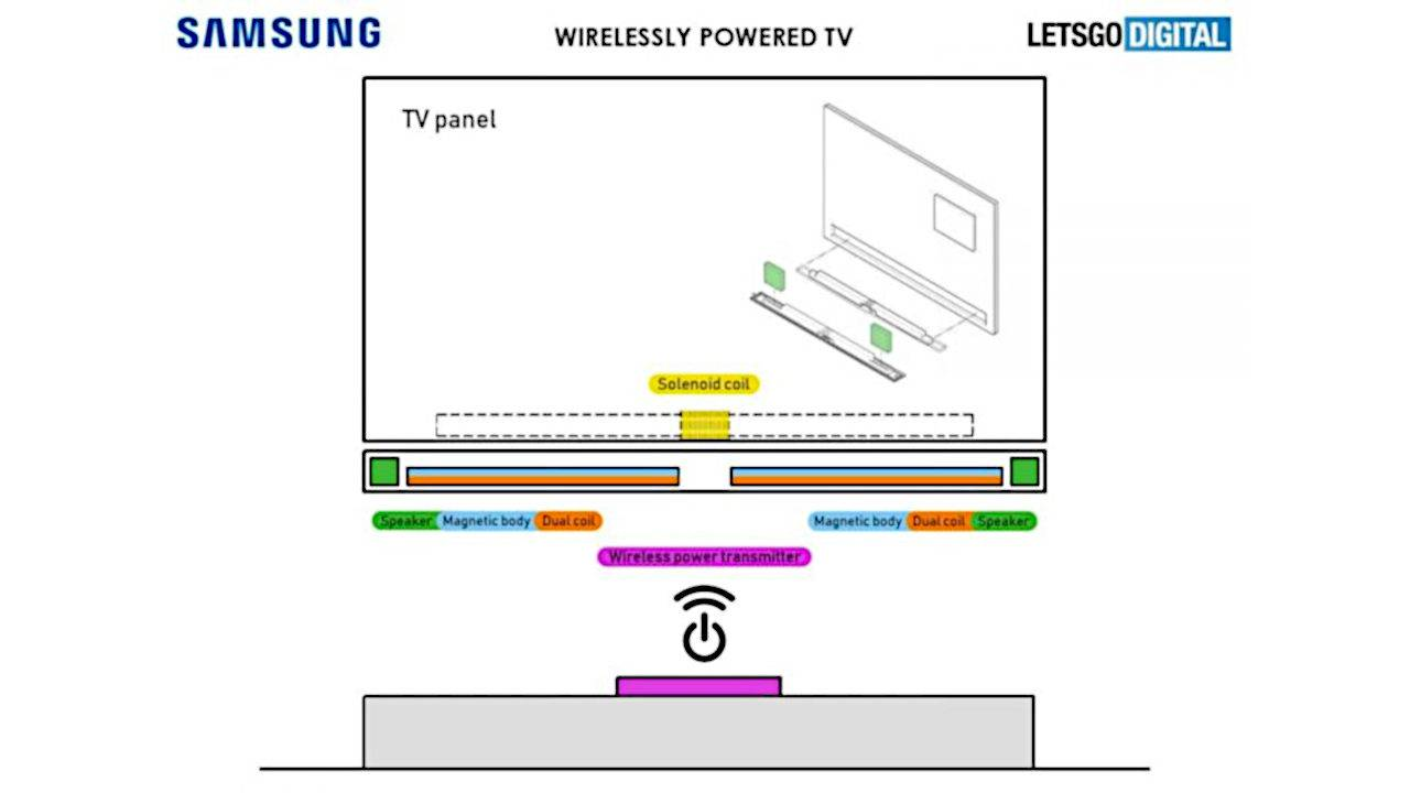 Samsung wireless TV could be the start of a new trend