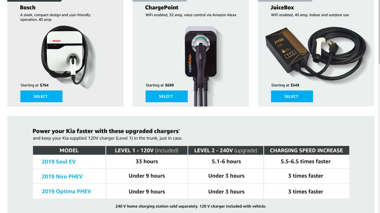 Kia and Amazon tie-up offers one-stop charge solutions for EVs