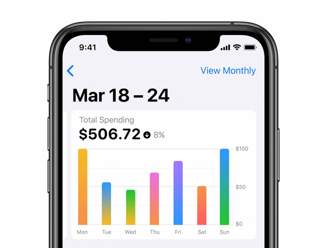 Apple Card's problems start now - SlashGear