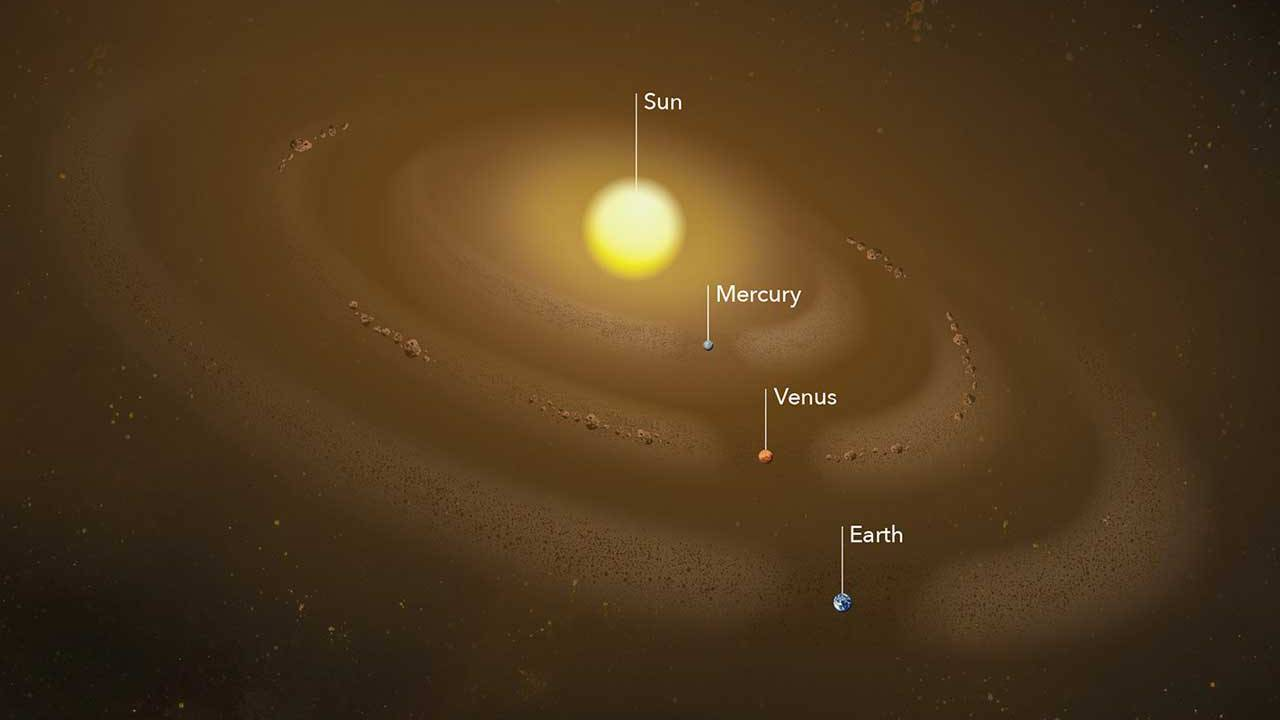 NASA's research finds dust rings in the inner solar system