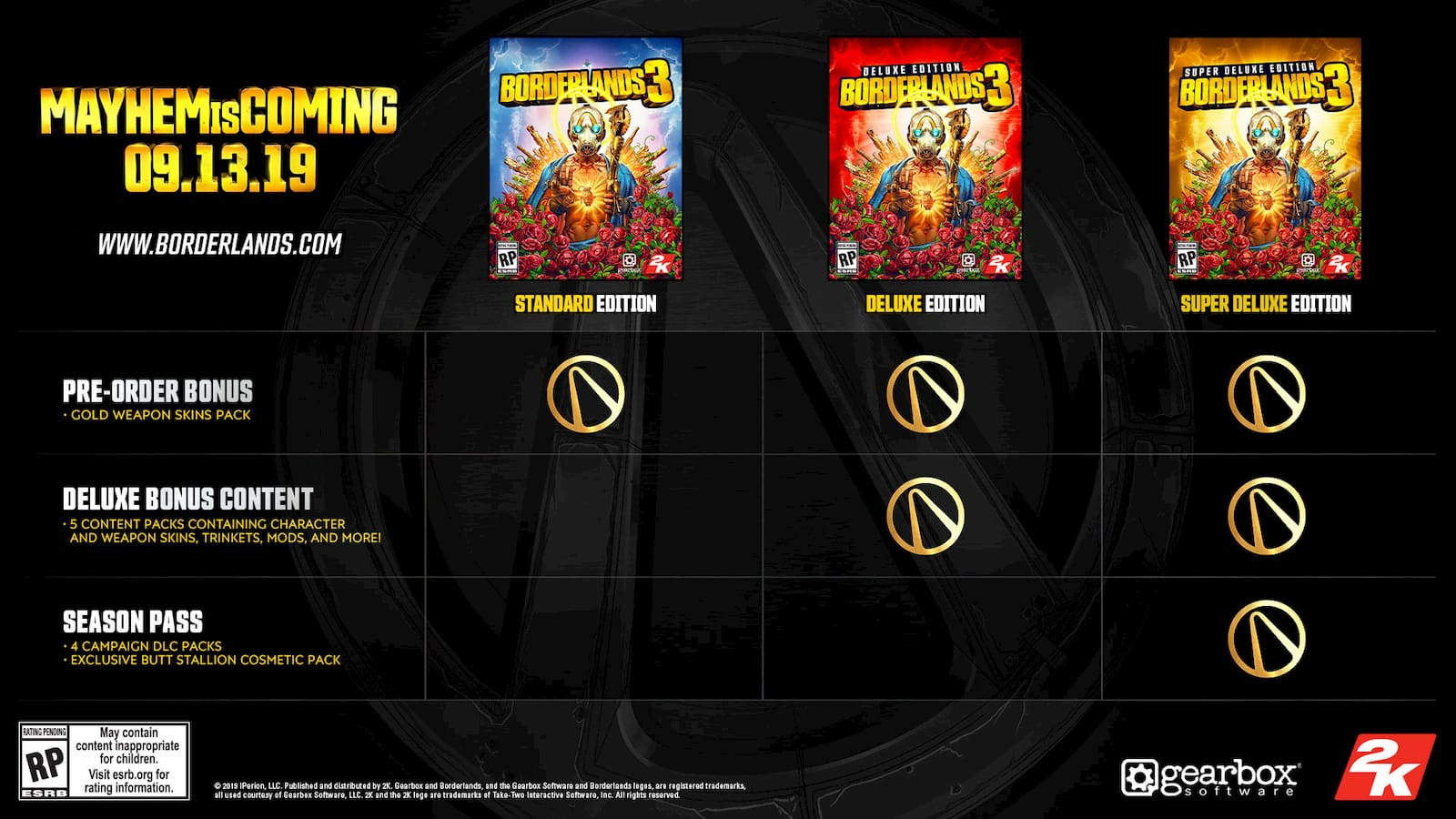 Borderlands 3 release date confirmed, PC version exclusive