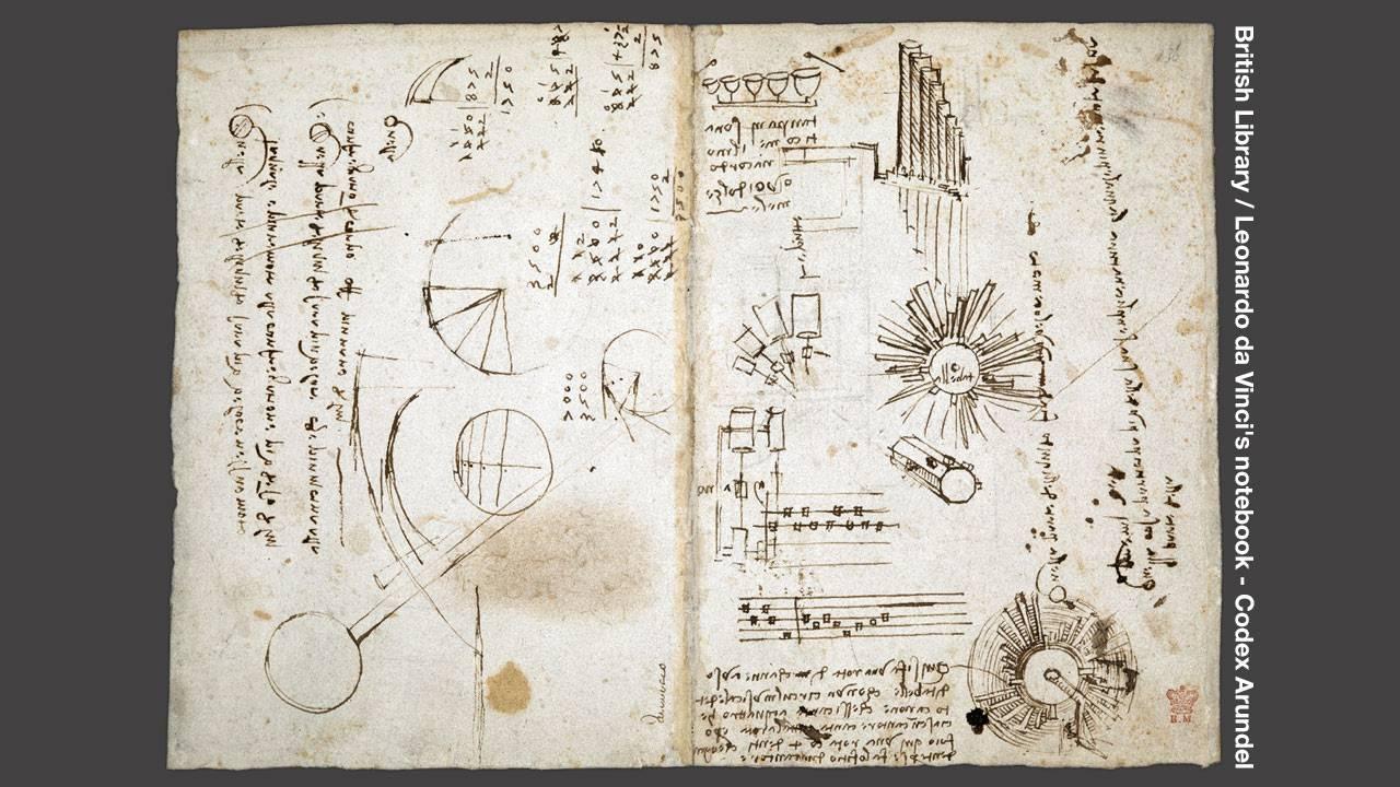 Research suggests Leonardo da Vinci had ADHD