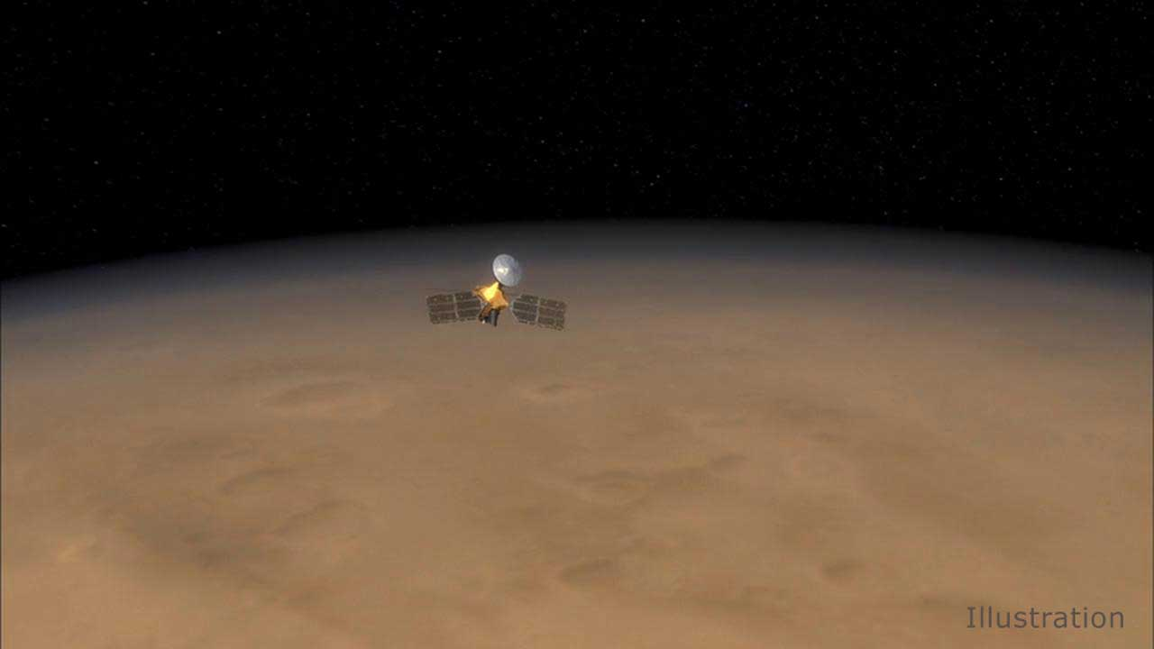 NASA's MRO completed 60,000 orbits around the Red Planet