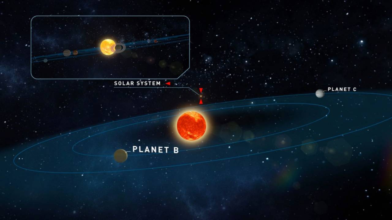Two Earth-like planets found in small, warm star's habitable zone