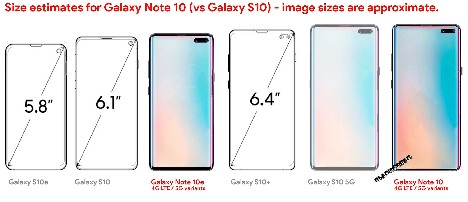 Galaxy Note 10 Pro release date 2019 tipped with specs