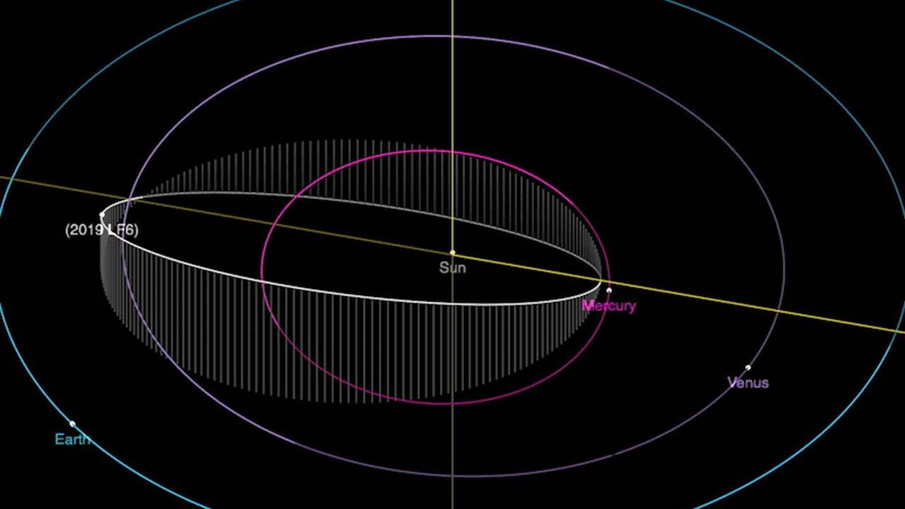 Kilometer-sized asteroid orbits the sun every 151 days
