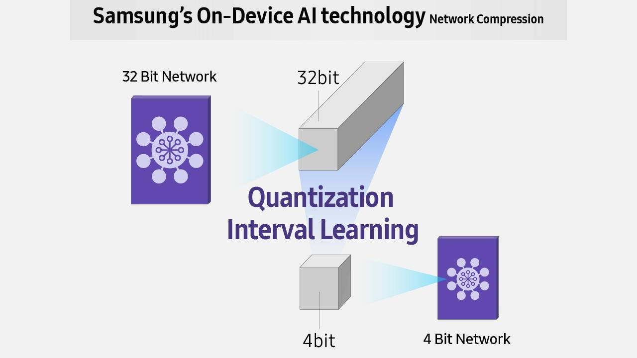 Samsung NPU promises on-device AI with lower power consumption