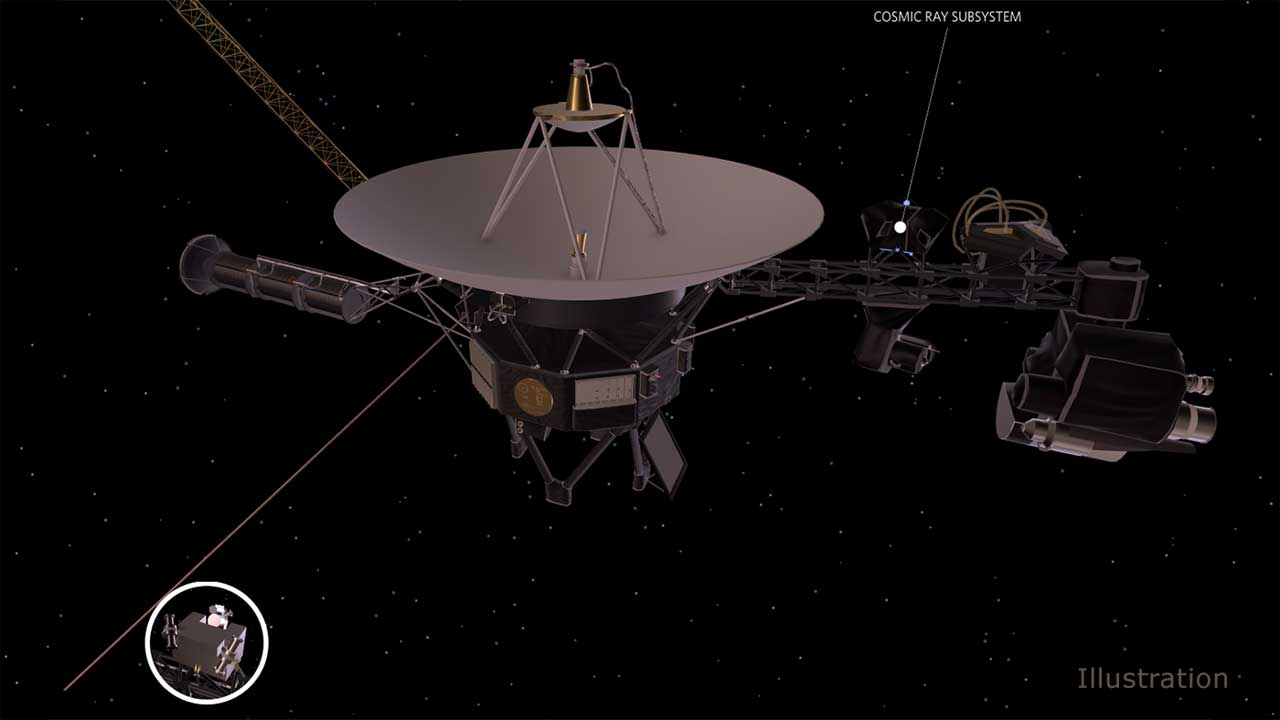 NASA makes a plan to keep Voyager 1 and 2 operating