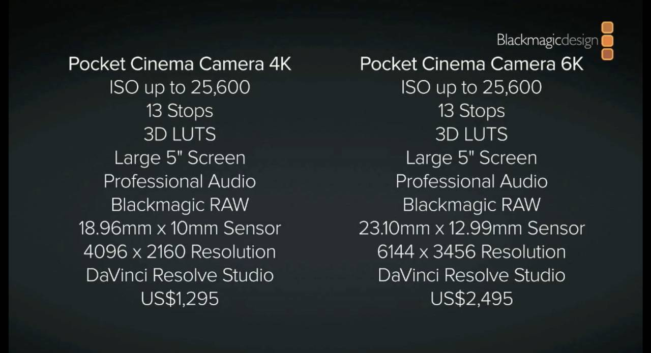Blackmagic Pocket Cinema Camera 6K adds EF mount - SlashGear