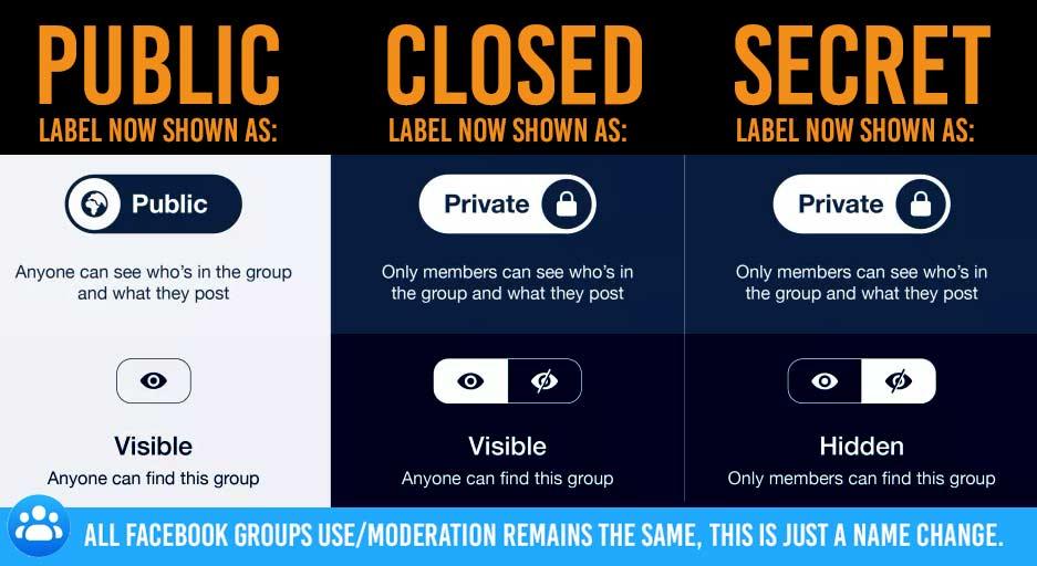 Facebook Privacy settings change names - SlashGear