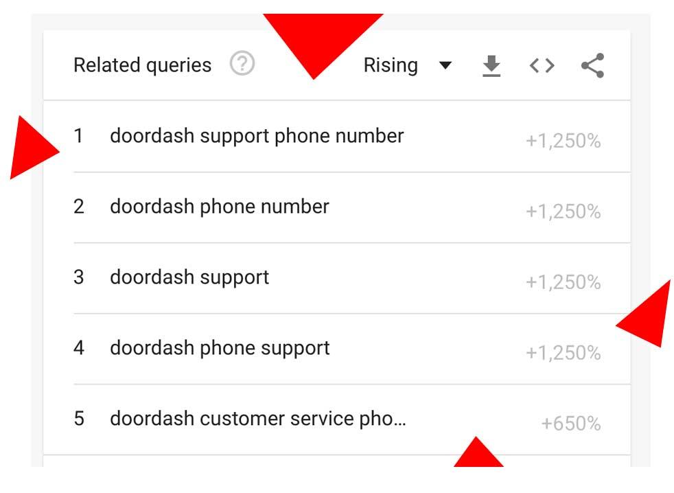 doordash app issues com