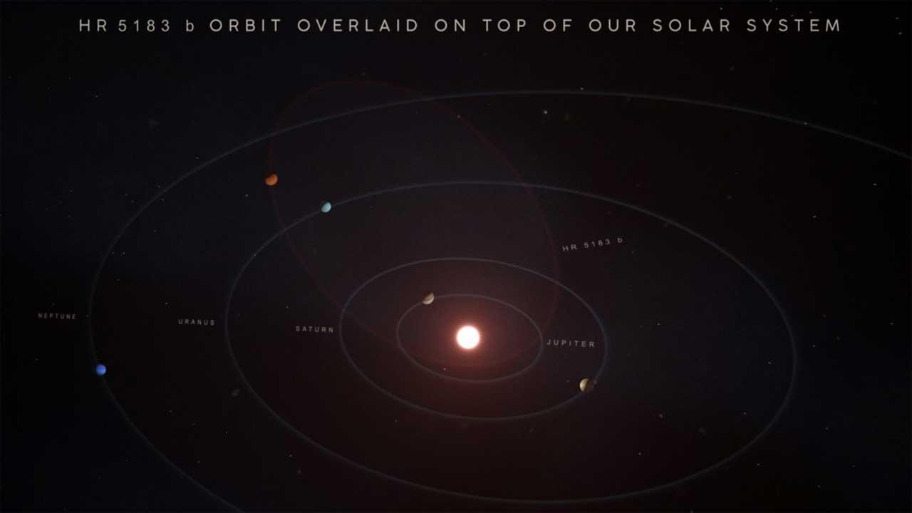 Exoplanet three times the mass of Jupiter has a wild orbit