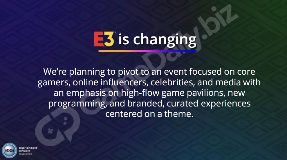 E3 2020 Games.Esa S Pitch For E3 2020 Is Alarming To Say The Least Slashgear