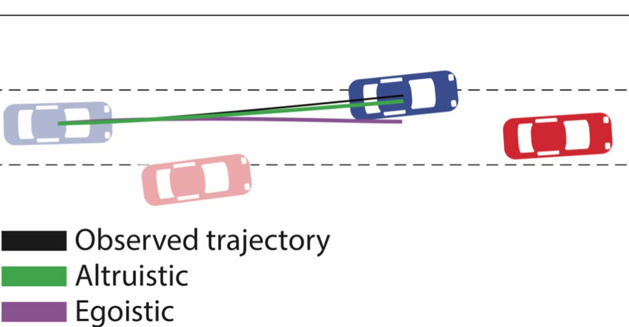 MIT develops systems for autonomous cars to help classify drivers