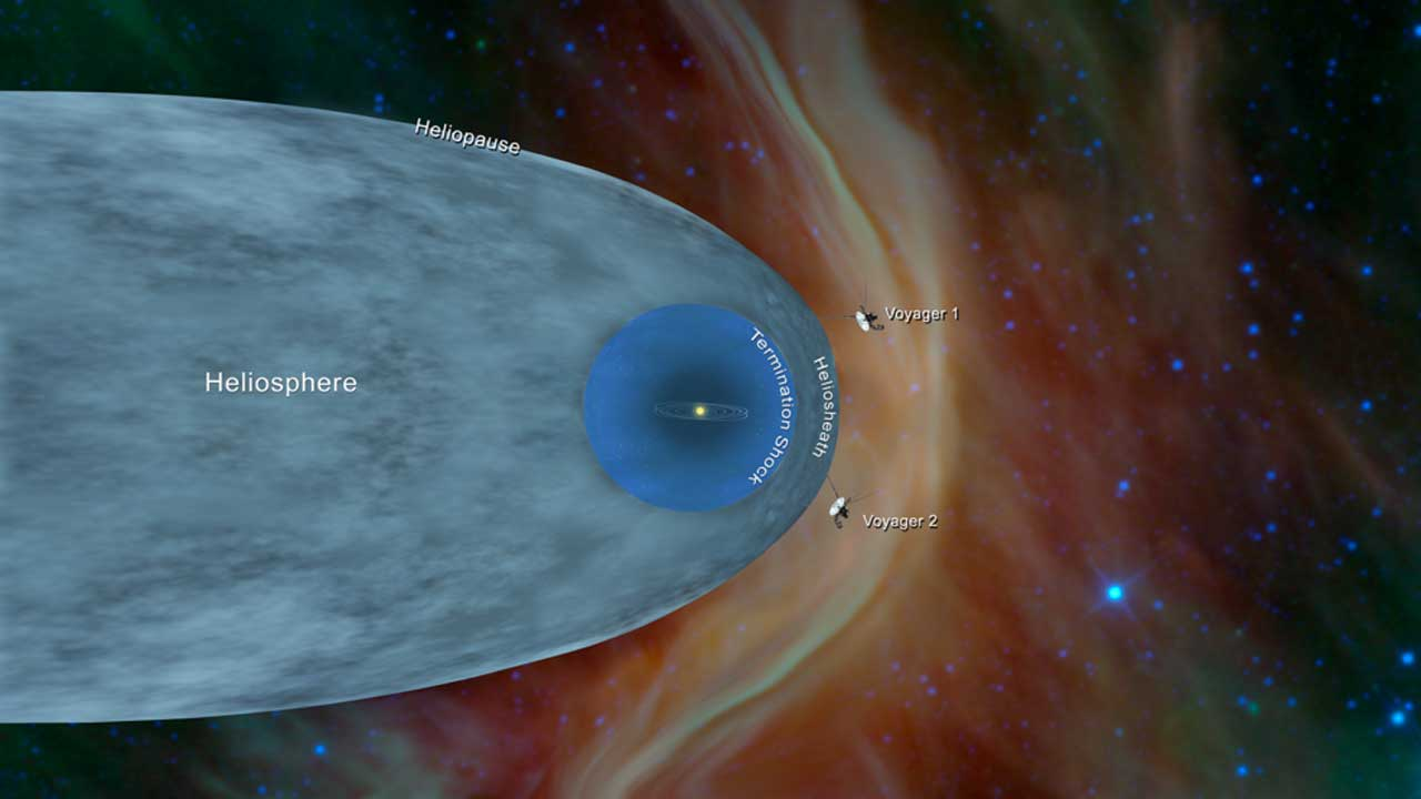 Voyager 2 offered new insights on the transition to interstellar space
