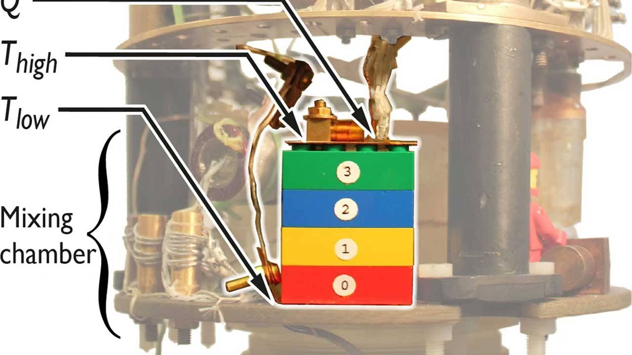 Researchers cool LEGO to the lowest temperature possible