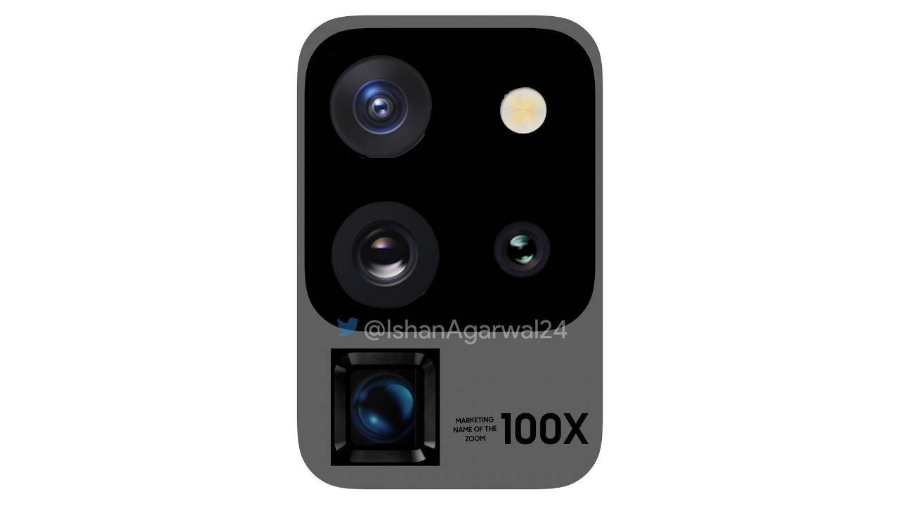 Galaxy S20 Ultra cameras will have this distinct look