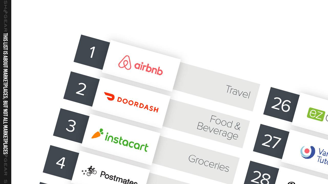 Postmates, Doordash, Instacart, Airbnb dominate Marketplace top 100