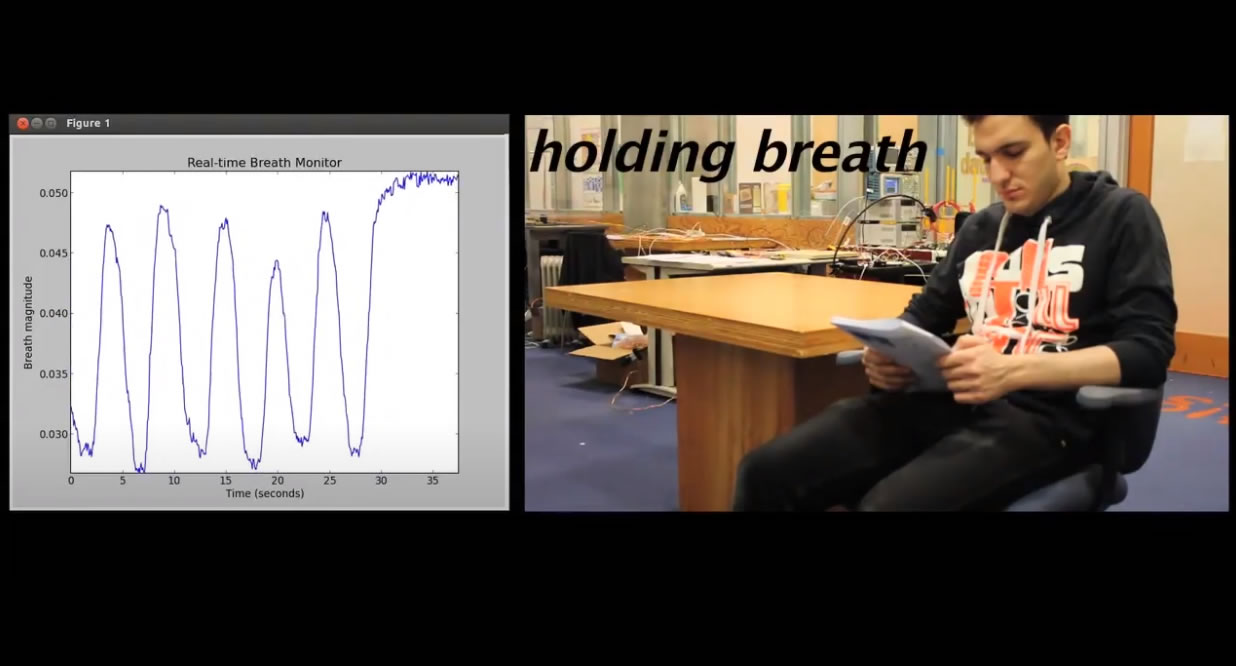 MIT device allows remote health monitoring of COVID-19 patients using wireless signals