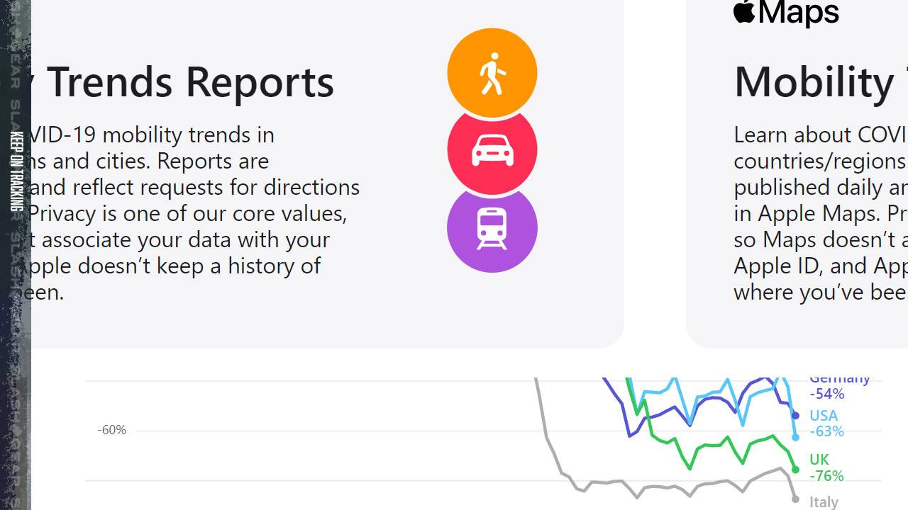 Apple COVID-19 mobility trend data released for the public good