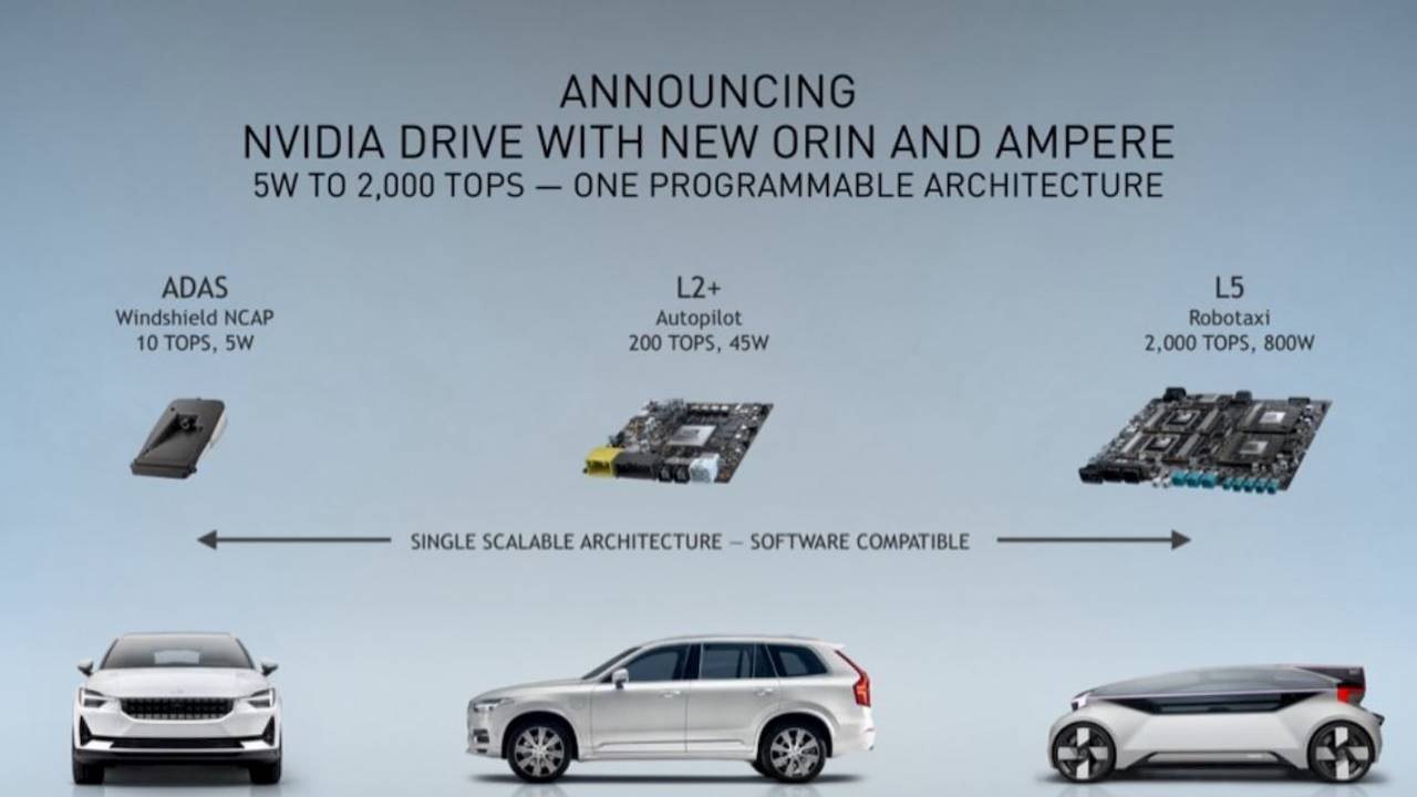NVIDIA Drive upshifts to Ampere GPUs for a smoother self-driving roadmap