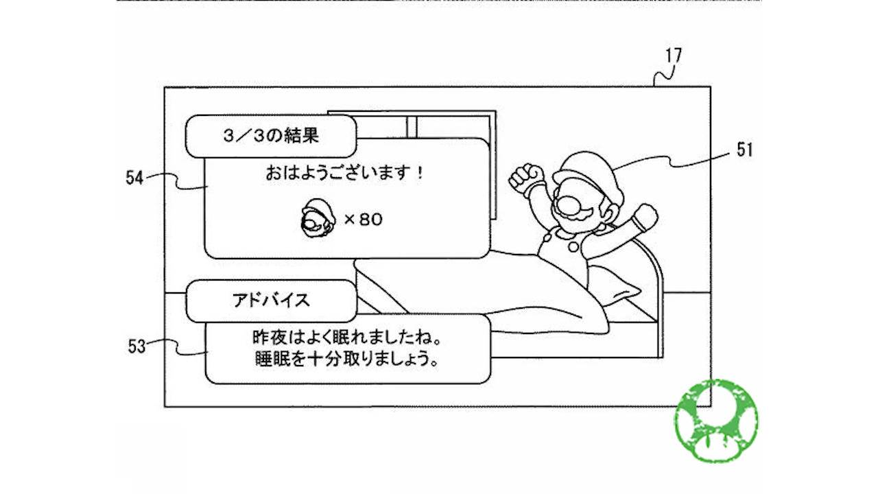 Nintendo patents a gamified Quality of Life device