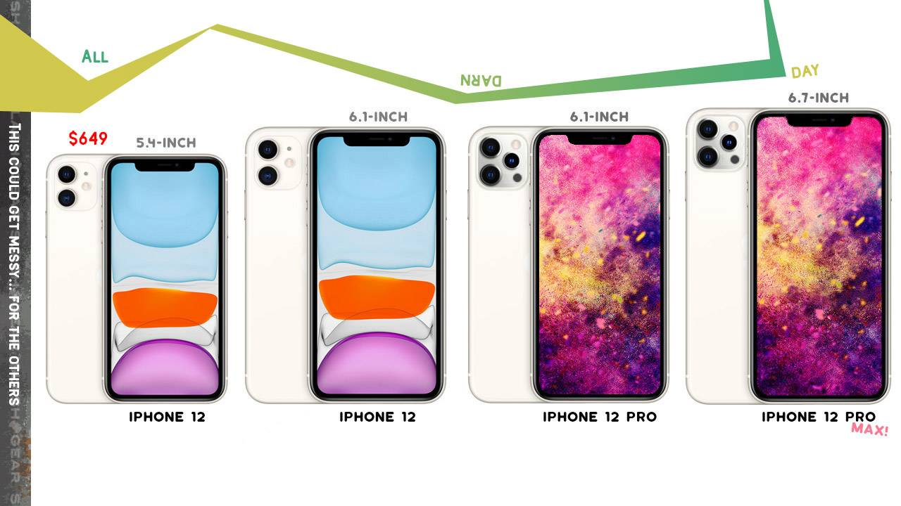 iPhone 12 and Pro prices could excite longtime holdouts