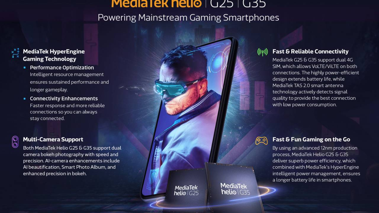 MediaTek Helio G35 and G25 launched for entry-level gaming phones