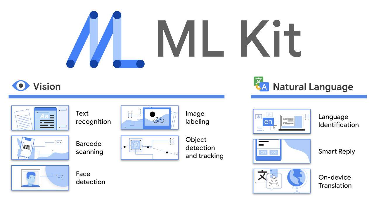 Google's new ML Kit SDK keeps all machine learning on the device