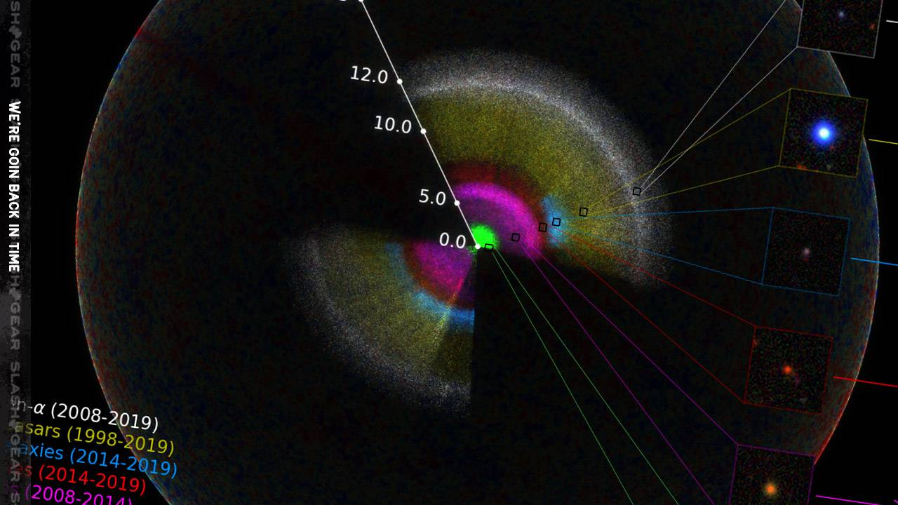eBOSS 3D map of known universe fills 11 billion years of history