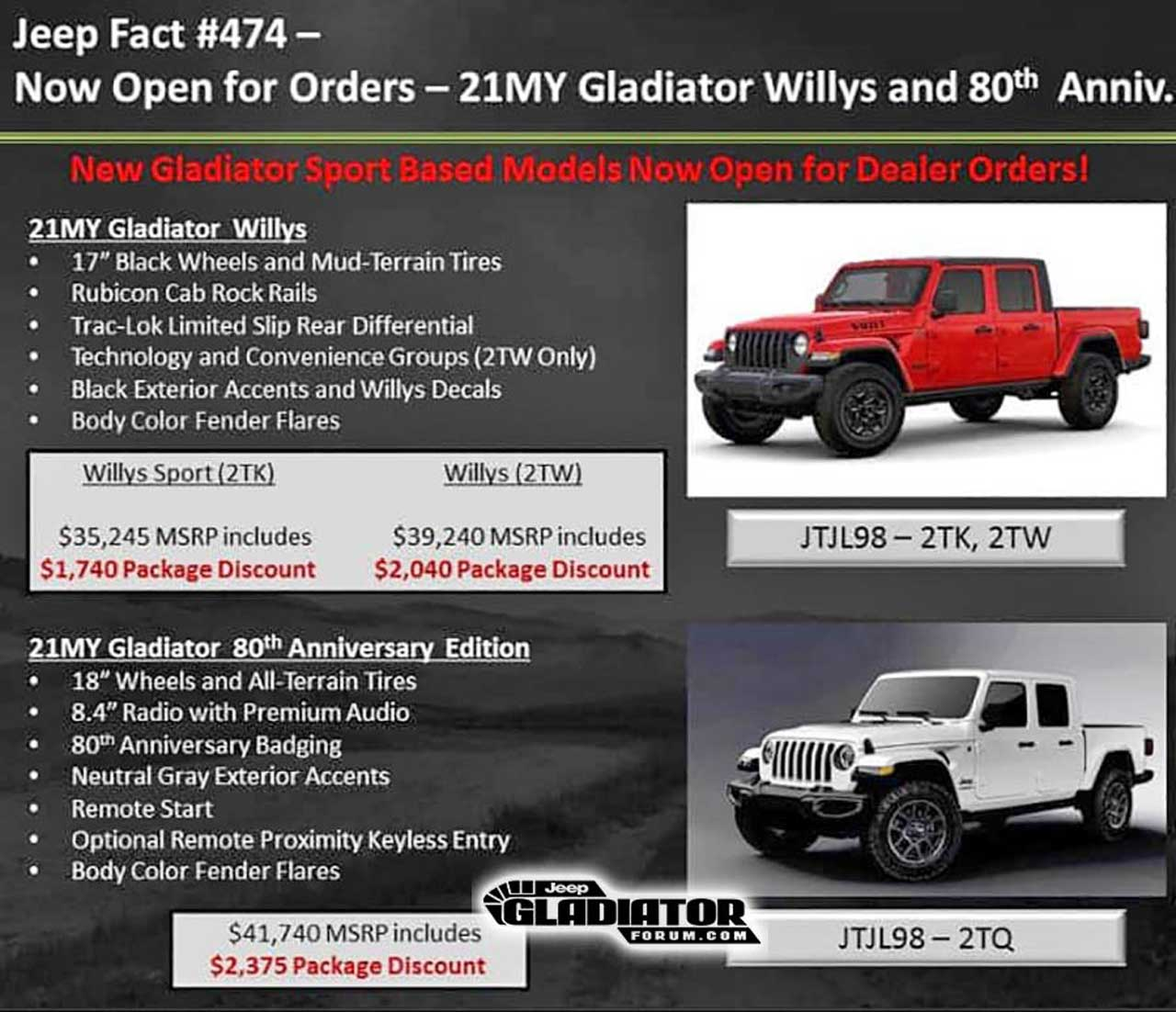 order guides hint at 2021 jeep gladiator willys edition
