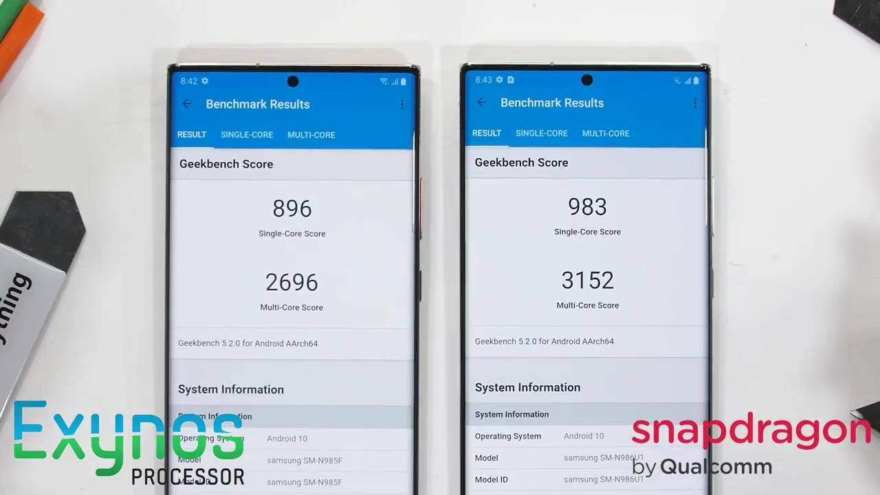 Galaxy Note 20 Ultra Exynos, Snapdragon models still have performance gaps
