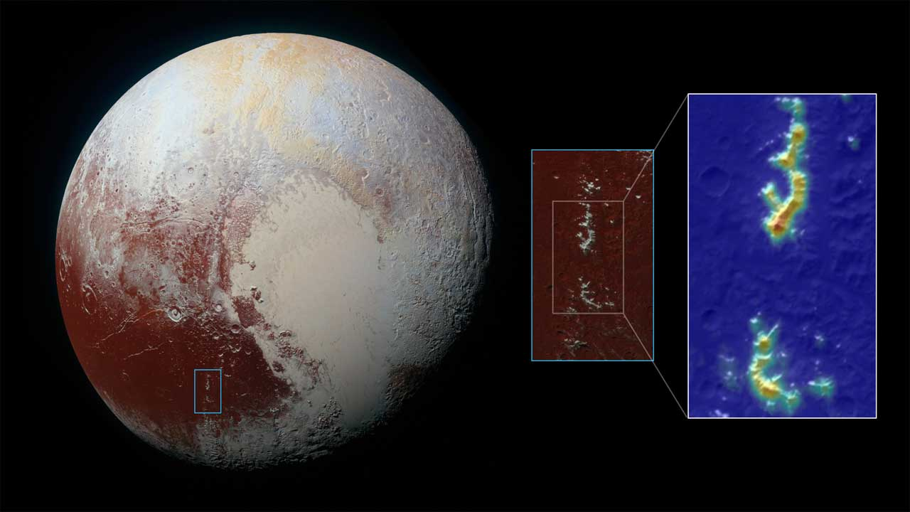 Pluto's methane ice caps are made from a completely different process than ice caps on Earth